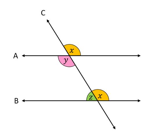 Deductive Reasoning in Geometry