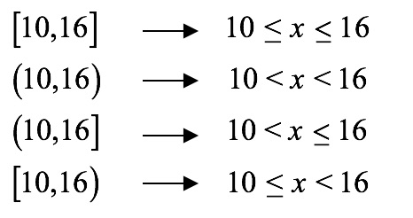 Set builder notation form of inequalities