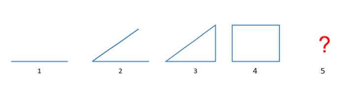 Identify the shapes in a given sequence