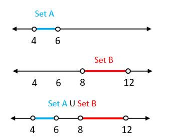 Number line Set A & B